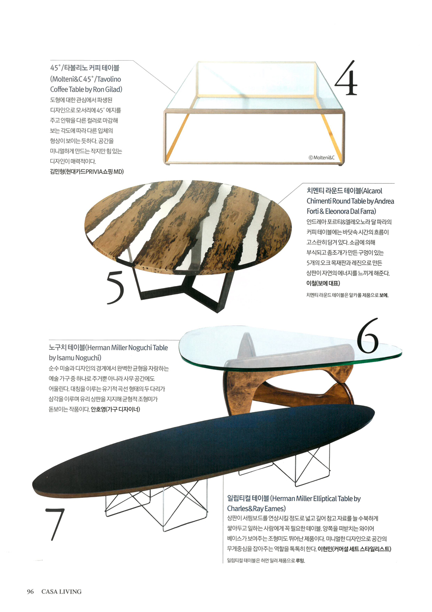 alcarol-casa-corea-issue-8